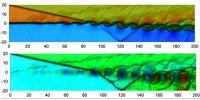 Computational Fluid Dynamics - High-resolution discretization schemes
