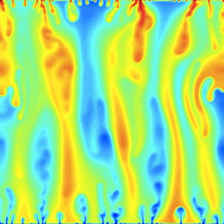 Convective dissolution
